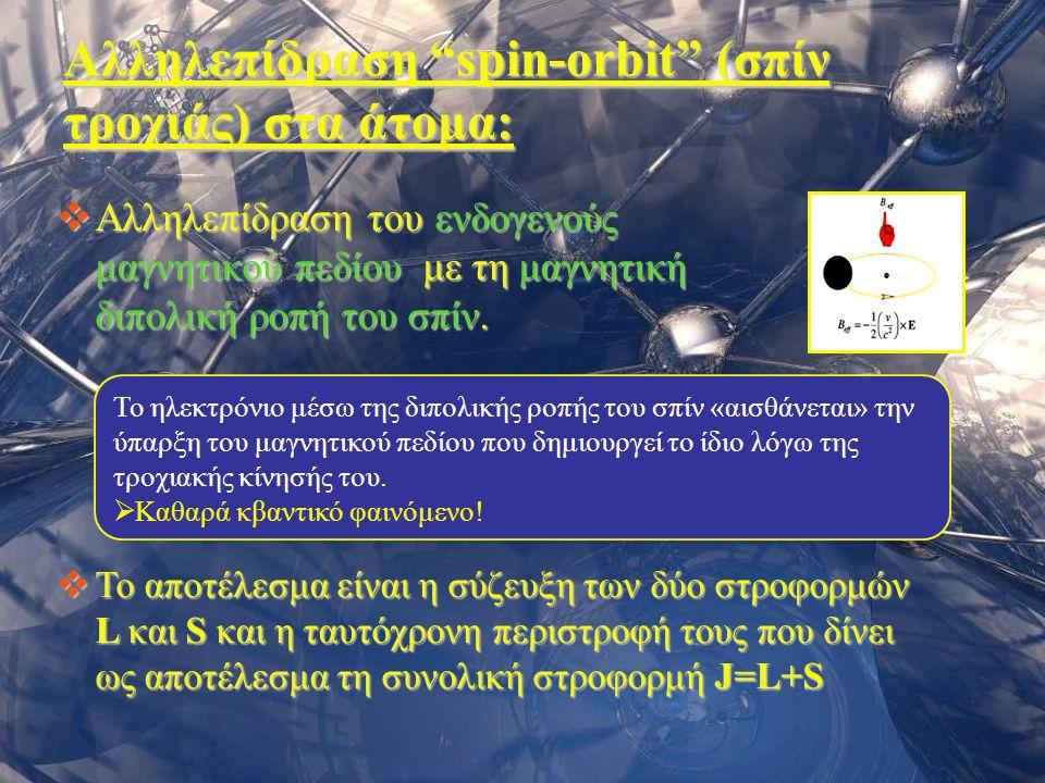 """Σεμινάριο Φυσικής 20068 Αλληλεπίδραση """"spin-orbit"""" (σπίν τροχιάς) στα άτομα: Το ηλεκτρόνιο μέσω της διπολικής ροπής του σπίν «αισθάνεται» την ύπαρξη τ"""