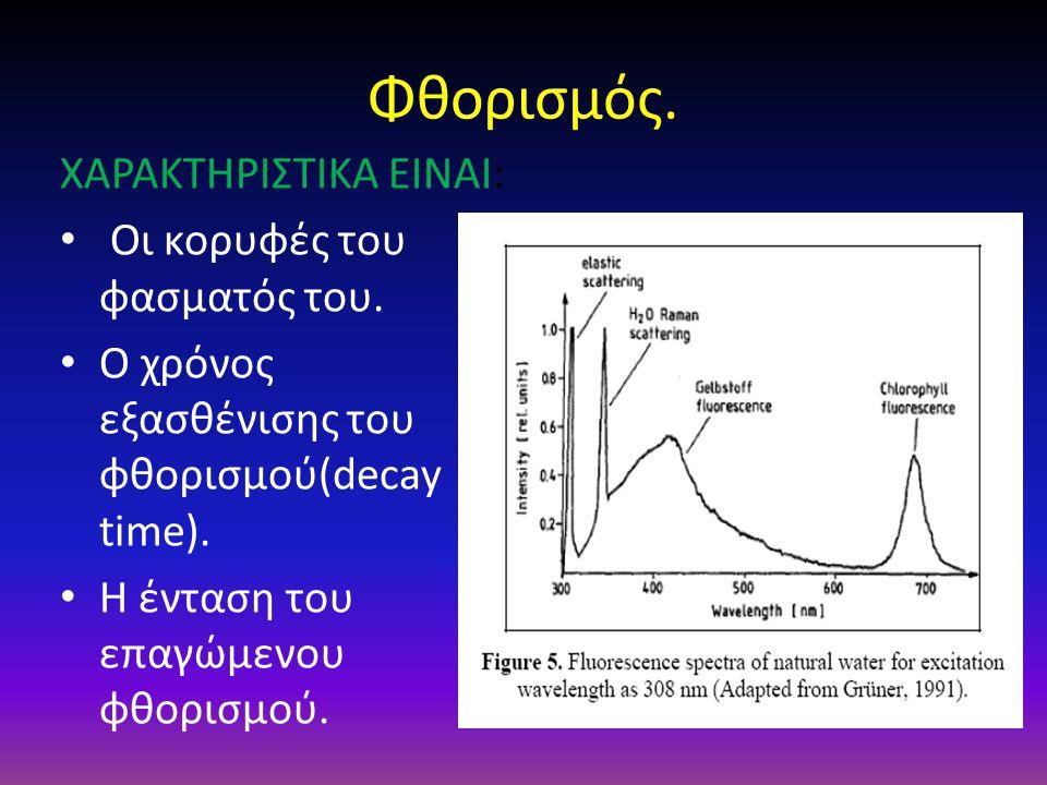 Φθορισμός. ΧΑΡΑΚΤΗΡΙΣΤΙΚΑ ΕΙΝΑΙ: Οι κορυφές του φασματός του. Ο χρόνος εξασθένισης του φθορισμού(decay time). Η ένταση του επαγώμενου φθορισμού.