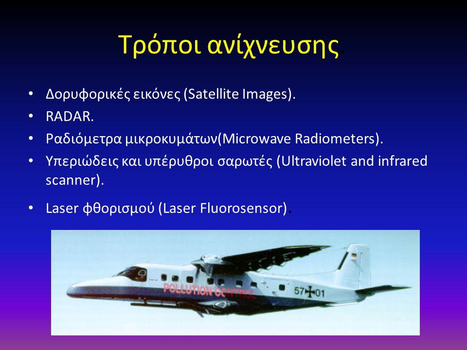 Τρόποι ανίχνευσης. Δορυφορικές εικόνες (Satellite Images). RADAR. Ραδιόμετρα μικροκυμάτων(Microwave Radiometers). Υπεριώδεις και υπέρυθροι σαρωτές (Ul