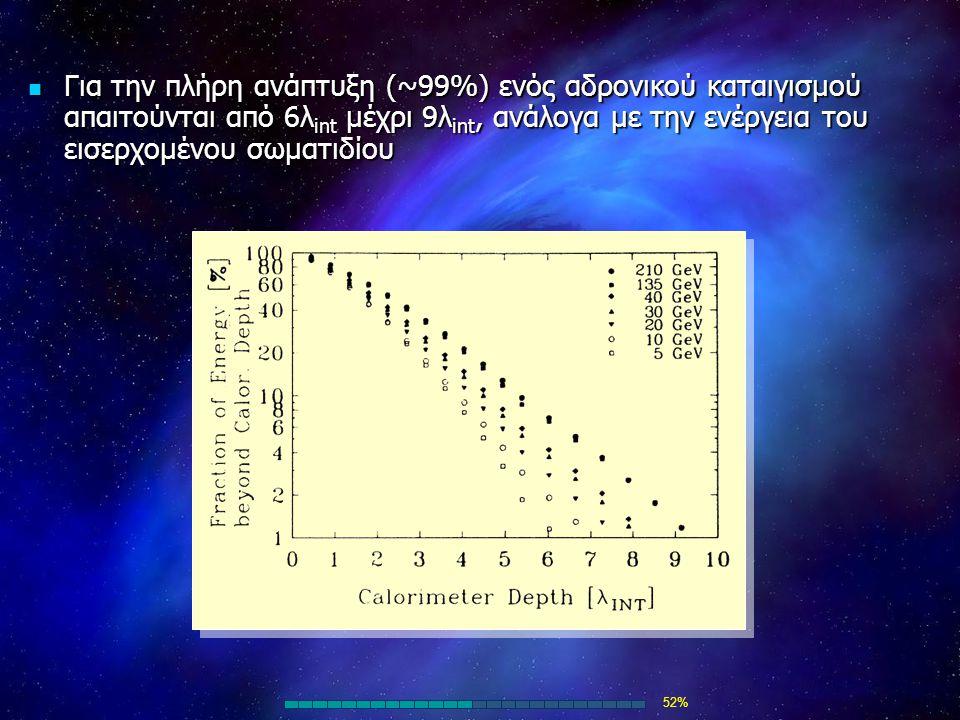 Για την πλήρη ανάπτυξη (~99%) ενός αδρονικού καταιγισμού απαιτούνται από 6λ int μέχρι 9λ int, ανάλογα με την ενέργεια του εισερχομένου σωματιδίου Για