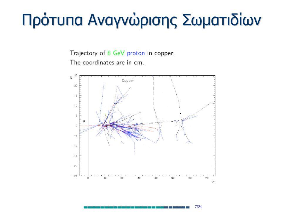 Πρότυπα Αναγνώρισης Σωματιδίων 76%