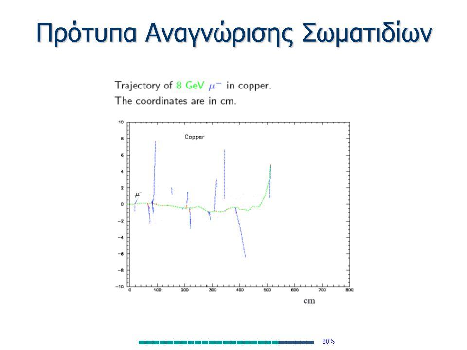 Πρότυπα Αναγνώρισης Σωματιδίων 80%