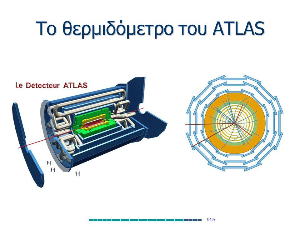 Το θερμιδόμετρο του ATLAS 84%