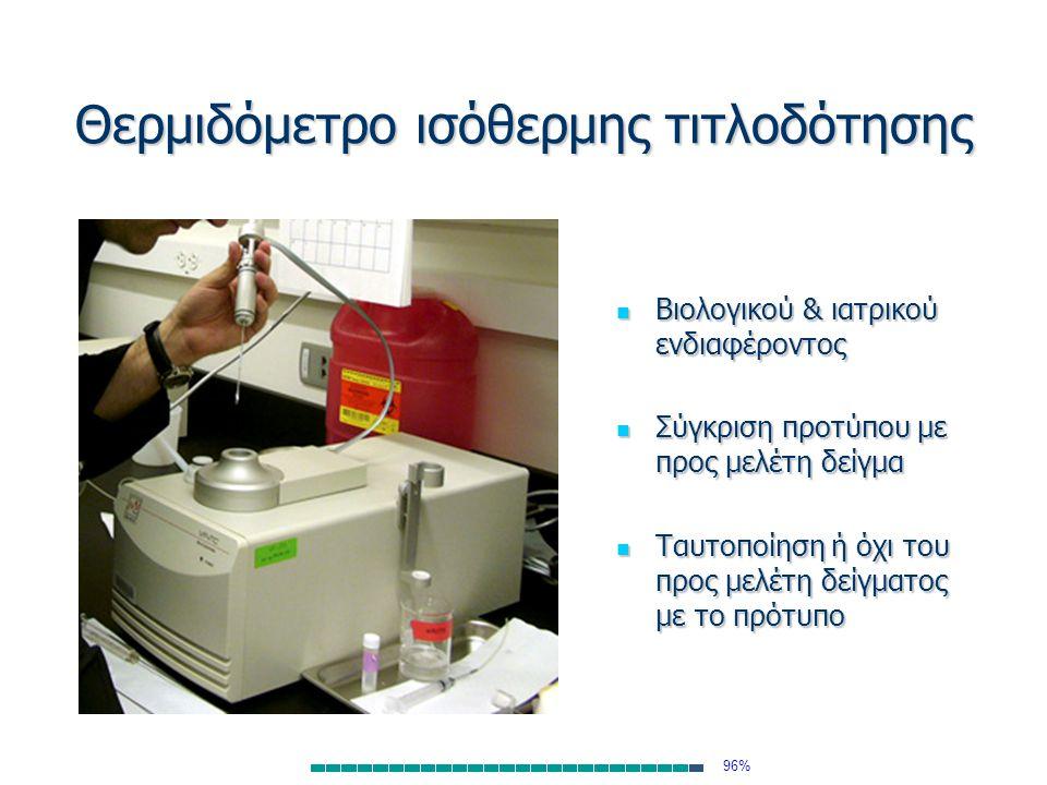 Θερμιδόμετρο ισόθερμης τιτλοδότησης Βιολογικού & ιατρικού ενδιαφέροντος Βιολογικού & ιατρικού ενδιαφέροντος Σύγκριση προτύπου με προς μελέτη δείγμα Σύ