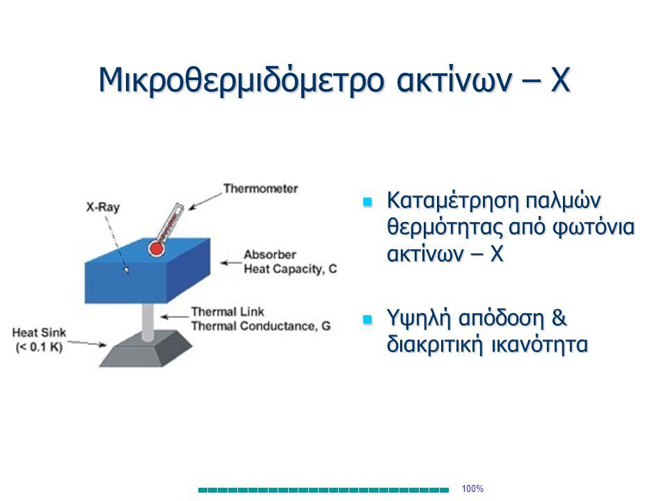 Μικροθερμιδόμετρο ακτίνων – Χ Καταμέτρηση παλμών θερμότητας από φωτόνια ακτίνων – Χ Καταμέτρηση παλμών θερμότητας από φωτόνια ακτίνων – Χ Υψηλή απόδοσ