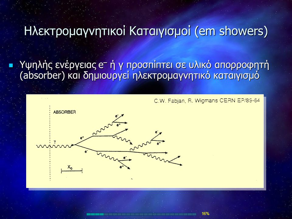 Ηλεκτρομαγνητικοί Καταιγισμοί (em showers) Υψηλής ενέργειας e – ή γ προσπίπτει σε υλικό απορροφητή (absorber) και δημιουργεί ηλεκτρομαγνητικό καταιγισ