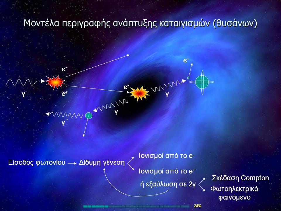 Χαρακτηριστικά μεγέθη μελέτης καταιγισμών Μήκος Ακτινοβολίας Χ 0 (Radiation Length) Μήκος Ακτινοβολίας Χ 0 (Radiation Length) Απώλεια 2/3 ενέργειας e – Απώλεια 2/3 ενέργειας e – Πιθανότητα δίδυμης γένεσης: 7/9 (generation length) Πιθανότητα δίδυμης γένεσης: 7/9 (generation length) Ακτίνα Moliere Ακτίνα Moliere Απώλειες ενέργειας λόγω ιονισμών = Απώλειες ενέργειας λόγω ακτινοβολίας 28%