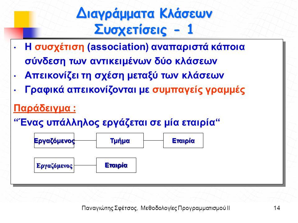 Παναγιώτης Σφέτσος, Μεθοδολογίες Προγραμματισμού ΙΙ14 Στόχοι Διαγράμματα Κλάσεων Συσχετίσεις - 1 Η συσχέτιση (association) αναπαριστά κάποια σύνδεση τ