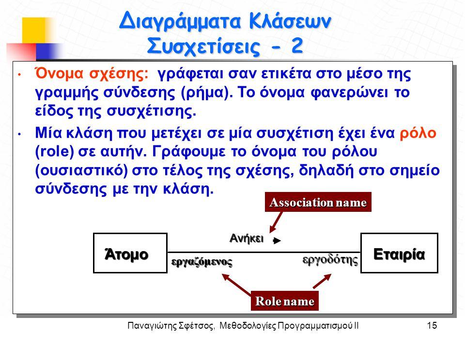 Παναγιώτης Σφέτσος, Μεθοδολογίες Προγραμματισμού ΙΙ15 Στόχοι Διαγράμματα Κλάσεων Συσχετίσεις - 2 Όνομα σχέσης: γράφεται σαν ετικέτα στο μέσο της γραμμ