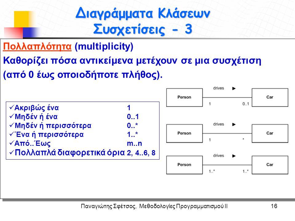 Παναγιώτης Σφέτσος, Μεθοδολογίες Προγραμματισμού ΙΙ16 Στόχοι Διαγράμματα Κλάσεων Συσχετίσεις - 3 Πολλαπλότητα (multiplicity) Καθορίζει πόσα αντικείμεν