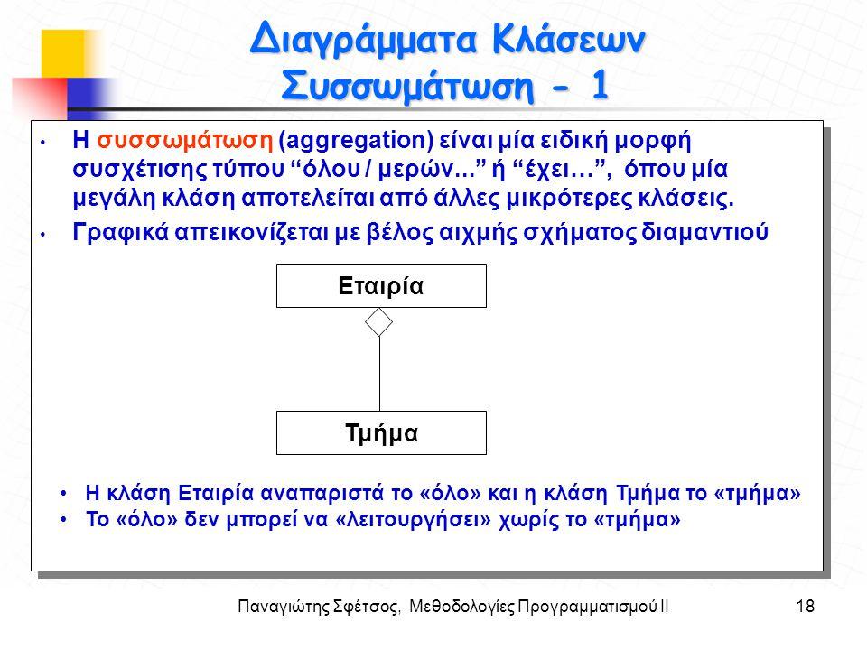 Παναγιώτης Σφέτσος, Μεθοδολογίες Προγραμματισμού ΙΙ18 Στόχοι Διαγράμματα Κλάσεων Συσσωμάτωση - 1 Η συσσωμάτωση (aggregation) είναι μία ειδική μορφή συ