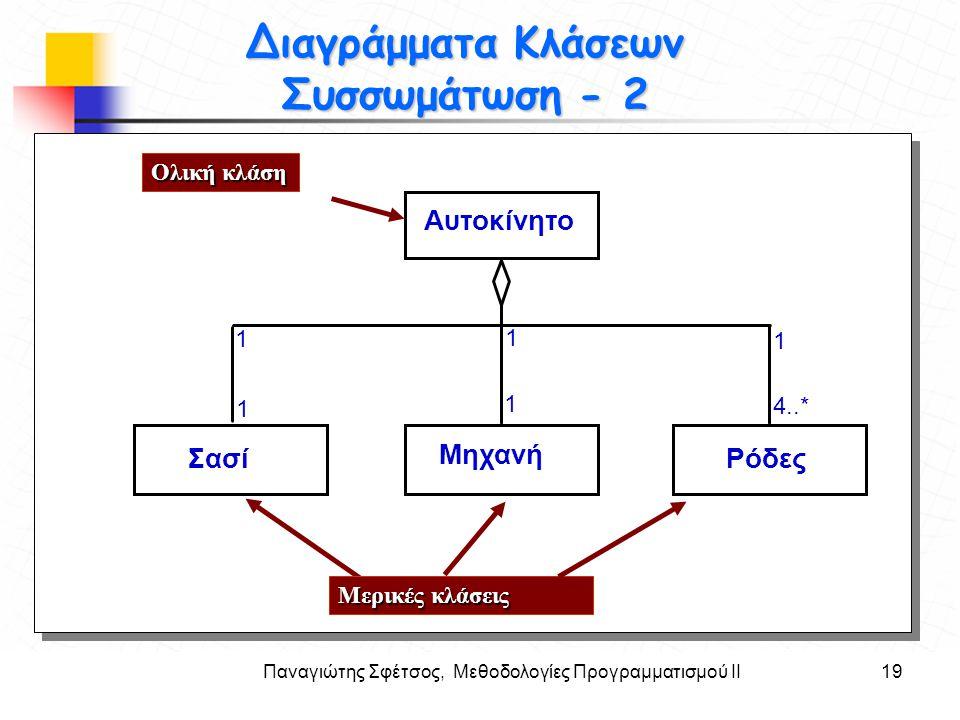 Παναγιώτης Σφέτσος, Μεθοδολογίες Προγραμματισμού ΙΙ19 Στόχοι Διαγράμματα Κλάσεων Συσσωμάτωση - 2 4..* 1 1 1 1 1 Σασί Μηχανή Ρόδες Αυτοκίνητο Ολική κλά