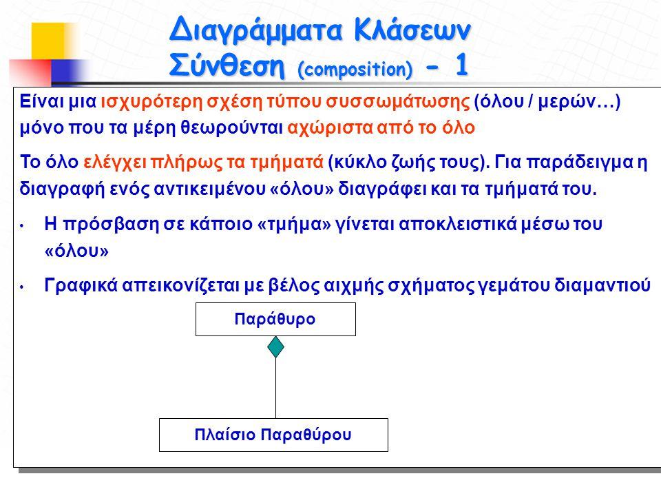 Παναγιώτης Σφέτσος, Μεθοδολογίες Προγραμματισμού ΙΙ20 Στόχοι Διαγράμματα Κλάσεων Σύνθεση (composition) - 1 Είναι μια ισχυρότερη σχέση τύπου συσσωμάτωσ