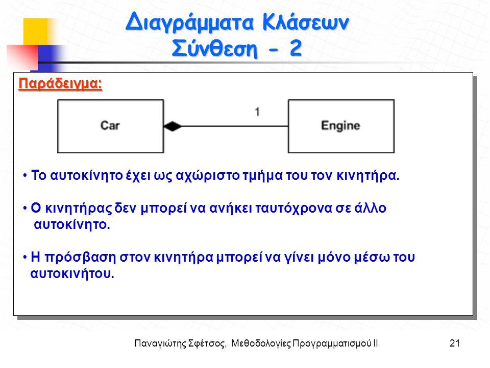 Παναγιώτης Σφέτσος, Μεθοδολογίες Προγραμματισμού ΙΙ21 Στόχοι Διαγράμματα Κλάσεων Σύνθεση - 2 Παράδειγμα: Το αυτοκίνητο έχει ως αχώριστο τμήμα του τον