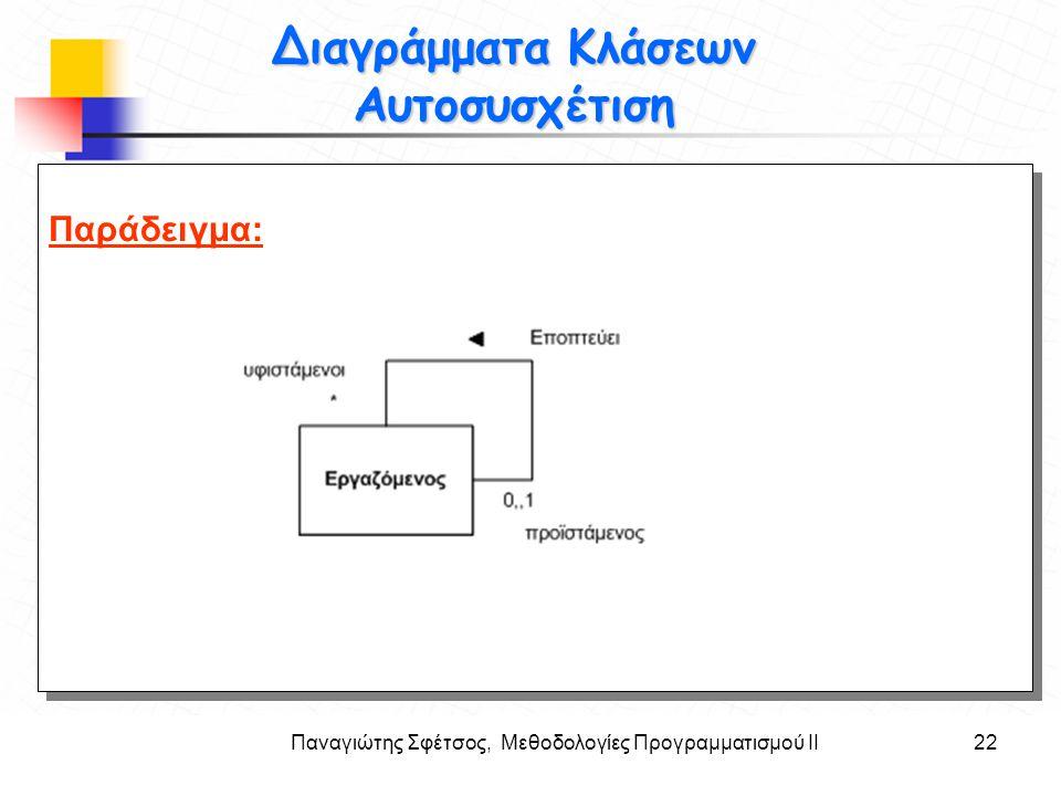 Παναγιώτης Σφέτσος, Μεθοδολογίες Προγραμματισμού ΙΙ22 Στόχοι Διαγράμματα Κλάσεων Αυτοσυσχέτιση Παράδειγμα: