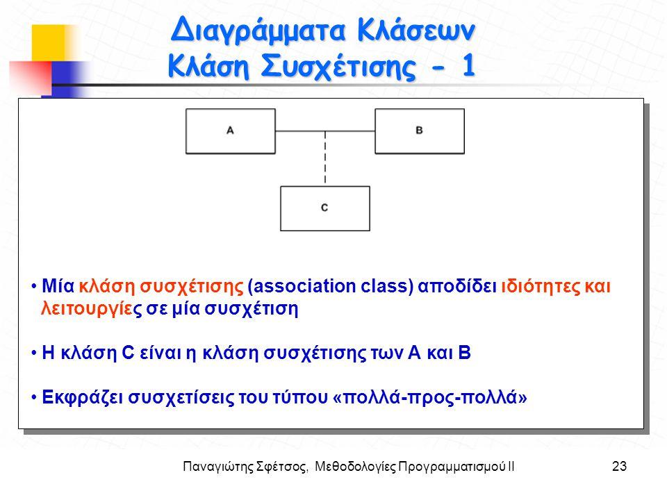 Παναγιώτης Σφέτσος, Μεθοδολογίες Προγραμματισμού ΙΙ23 Στόχοι Διαγράμματα Κλάσεων Κλάση Συσχέτισης - 1 Μία κλάση συσχέτισης (association class) αποδίδε