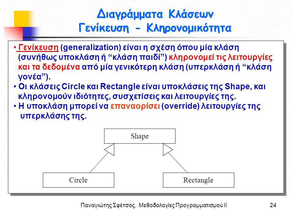 Παναγιώτης Σφέτσος, Μεθοδολογίες Προγραμματισμού ΙΙ24 Στόχοι Διαγράμματα Κλάσεων Γενίκευση - Κληρονομικότητα Γενίκευση (generalization) είναι η σχέση