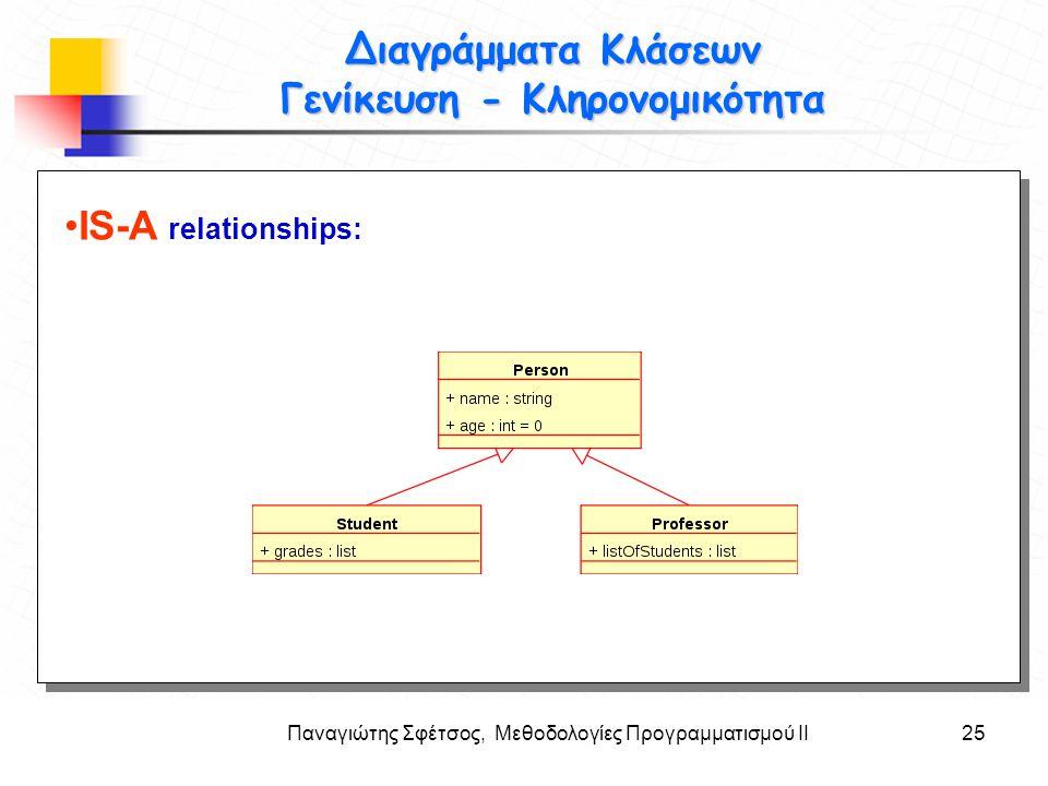 Παναγιώτης Σφέτσος, Μεθοδολογίες Προγραμματισμού ΙΙ25 Στόχοι Διαγράμματα Κλάσεων Γενίκευση - Κληρονομικότητα IS-A relationships: