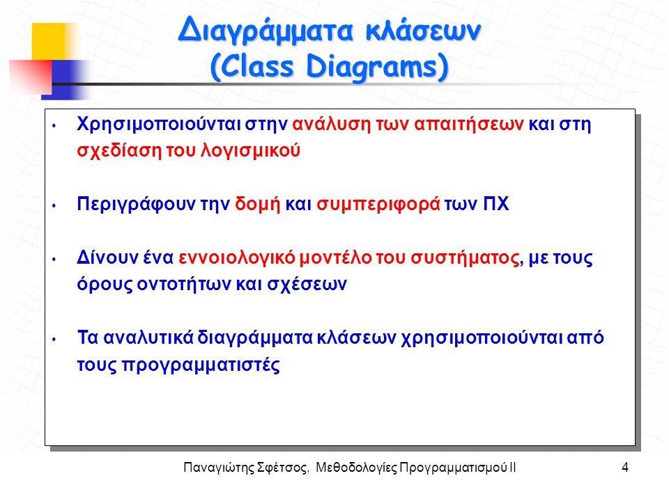 Παναγιώτης Σφέτσος, Μεθοδολογίες Προγραμματισμού ΙΙ4 Στόχοι Διαγράμματα κλάσεων (Class Diagrams) Χρησιμοποιούνται στην ανάλυση των απαιτήσεων και στη
