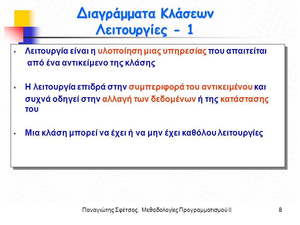 Παναγιώτης Σφέτσος, Μεθοδολογίες Προγραμματισμού ΙΙ19 Στόχοι Διαγράμματα Κλάσεων Συσσωμάτωση - 2 4..* 1 1 1 1 1 Σασί Μηχανή Ρόδες Αυτοκίνητο Ολική κλάση Μερικές κλάσεις