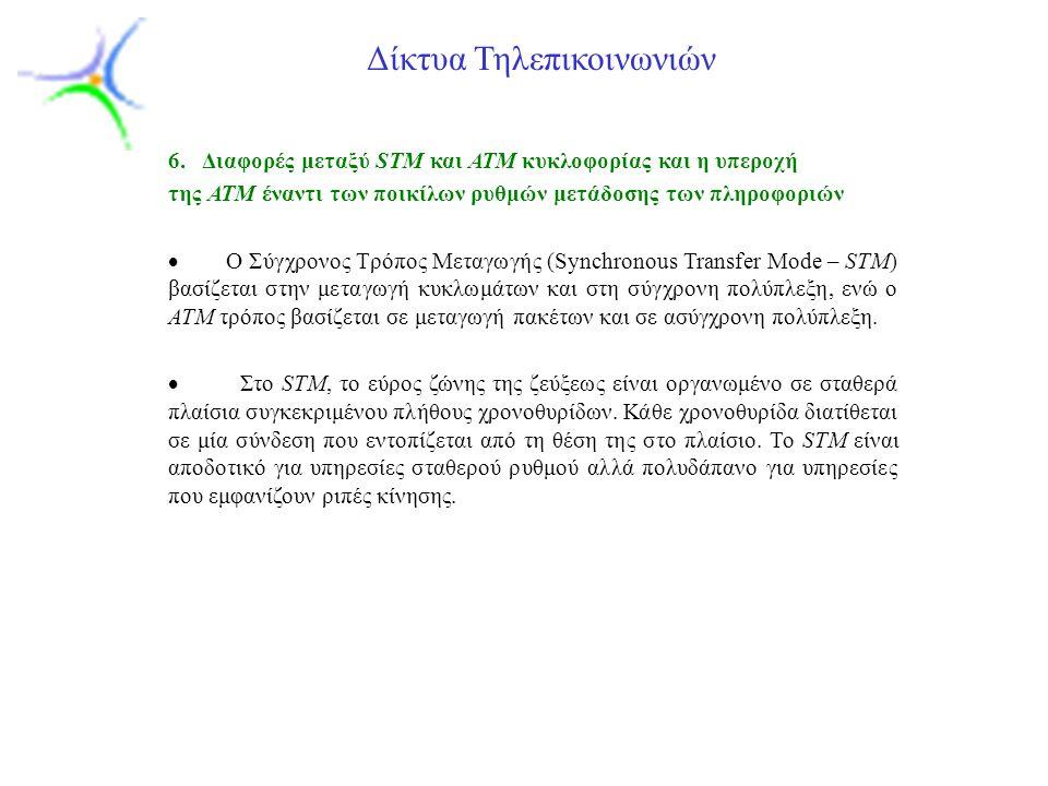 Slide 11 Δίκτυα Τηλεπικοινωνιών 6.