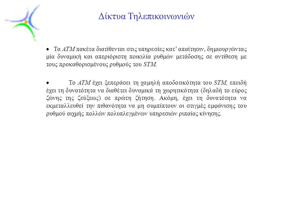Slide 12 Δίκτυα Τηλεπικοινωνιών  Τα ΑΤΜ πακέτα διατίθενται στις υπηρεσίες κατ' απαίτησιν, δημιουργώντας μία δυναμική και απεριόριστη ποικιλία ρυθμών μετάδοσης σε αντίθεση με τους προκαθορισμένους ρυθμούς του STM.