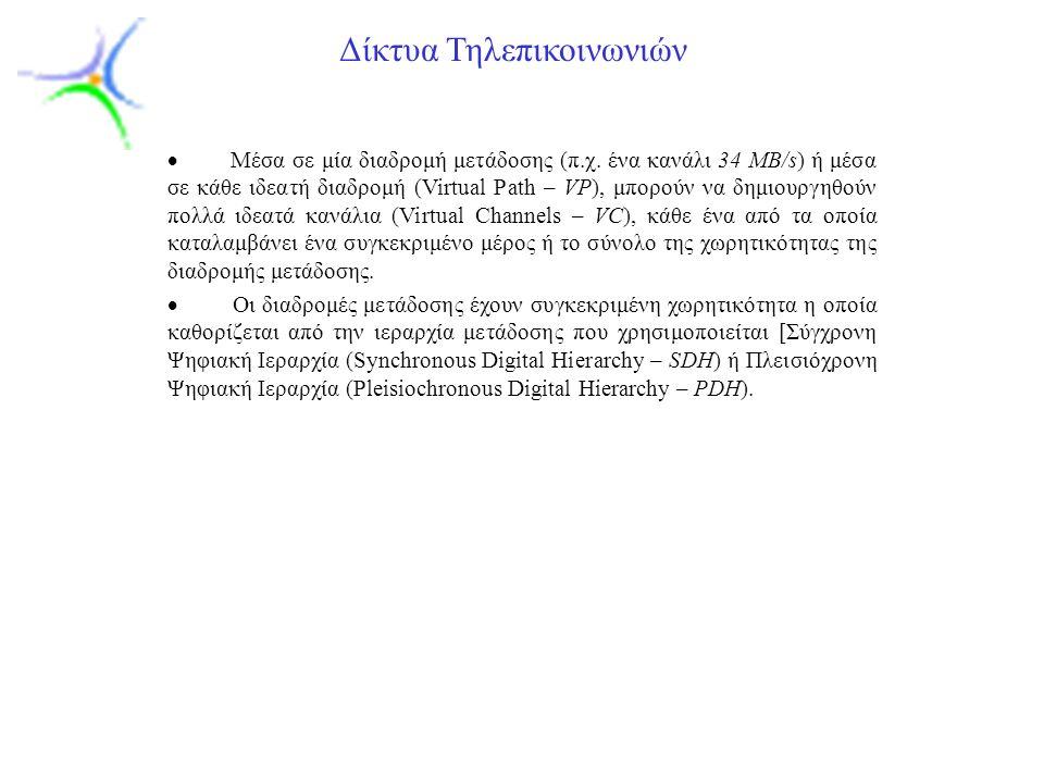 Slide 2 Δίκτυα Τηλεπικοινωνιών  Μέσα σε μία διαδρομή μετάδοσης (π.χ.