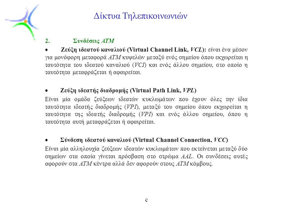 Slide 4 Δίκτυα Τηλεπικοινωνιών 2.Συνδέσεις ΑΤΜ  Ζεύξη ιδεατού καναλιού (Virtual Channel Link, VCL): είναι ένα μέσον για μονόφορη μεταφορά ΑΤΜ κυψελών μεταξύ ενός σημείου όπου εκχωρείται η ταυτότητα του ιδεατού καναλιού (VCI) και ενός άλλου σημείου, στο οποίο η ταυτότητα μεταφράζεται ή αφαιρείται.