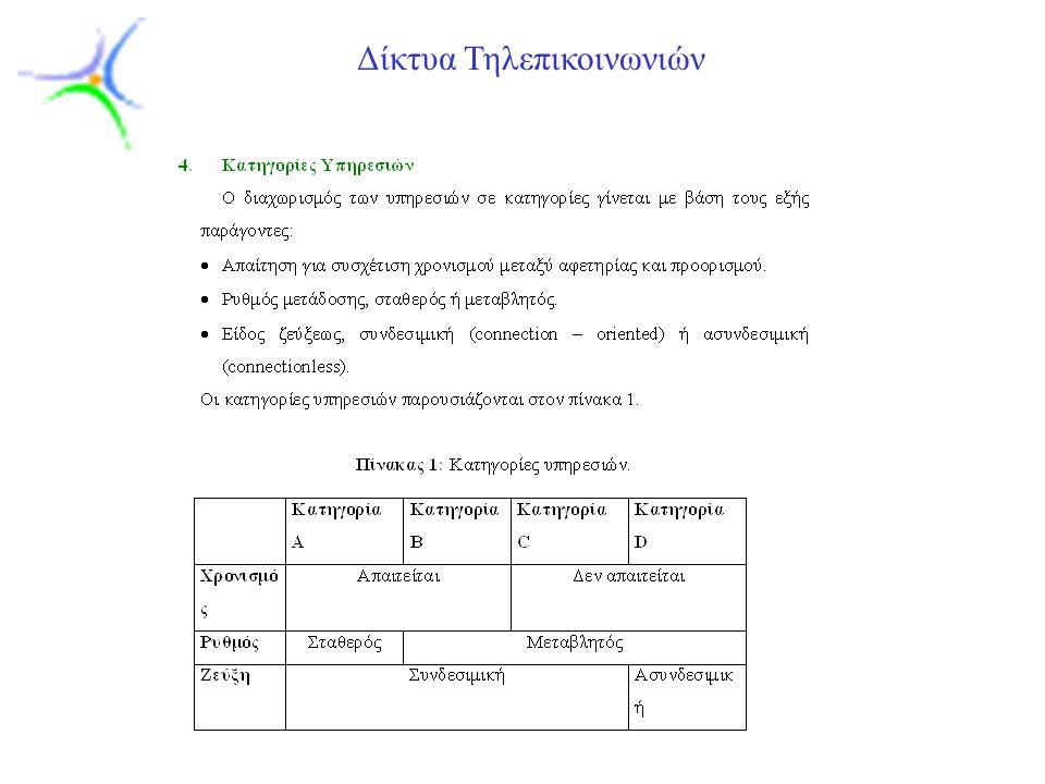 Slide 7 Δίκτυα Τηλεπικοινωνιών Οι υπηρεσίες χωρίζονται δηλαδή σε τέσσερις κατηγορίες A, B, C, D και μπορούν να υλοποιηθούν γενικά με περισσότερους από έναν τρόπους.