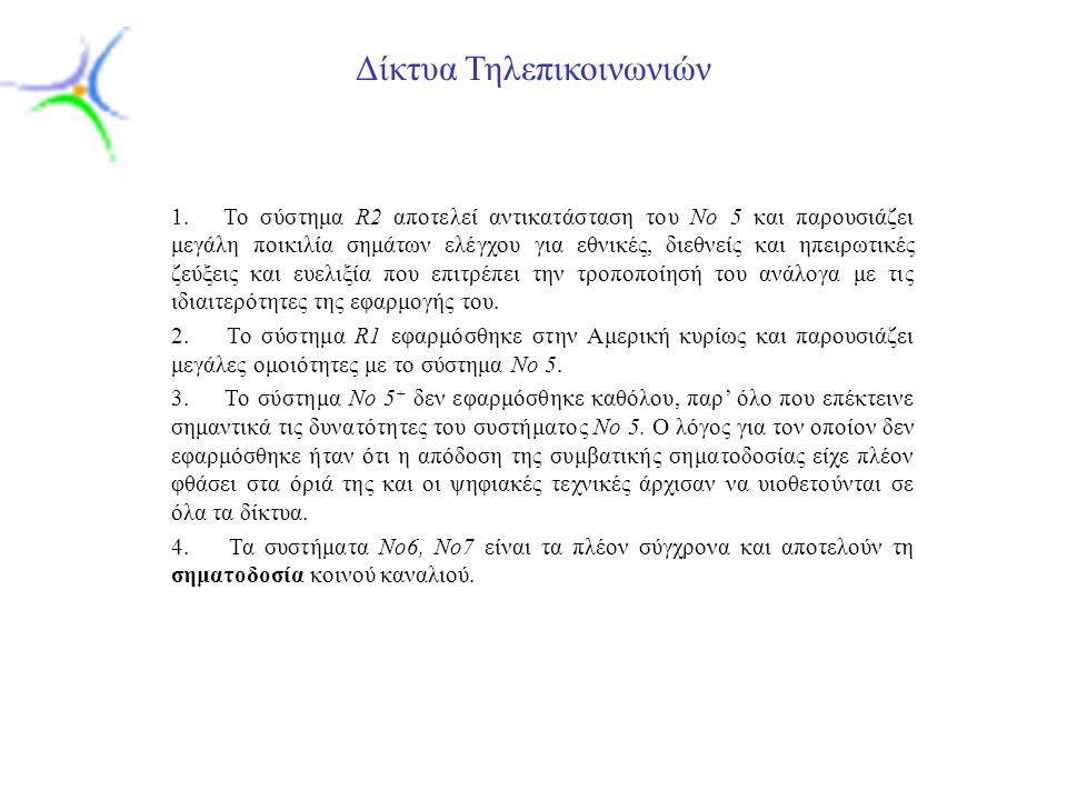 Slide 16 Δίκτυα Τηλεπικοινωνιών 1.