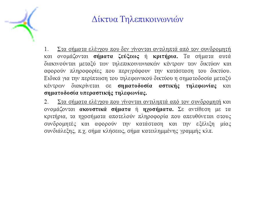 Slide 2 Δίκτυα Τηλεπικοινωνιών 1.