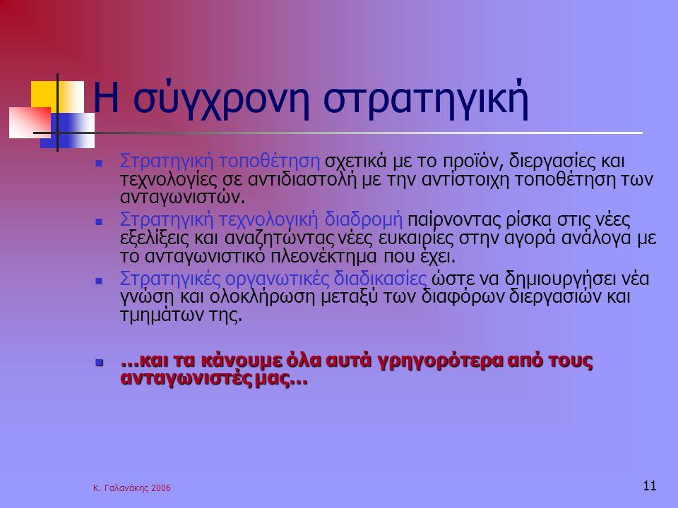 Κ. Γαλανάκης 2006 11 Η σύγχρονη στρατηγική Στρατηγική τοποθέτηση σχετικά με το προϊόν, διεργασίες και τεχνολογίες σε αντιδιαστολή με την αντίστοιχη το