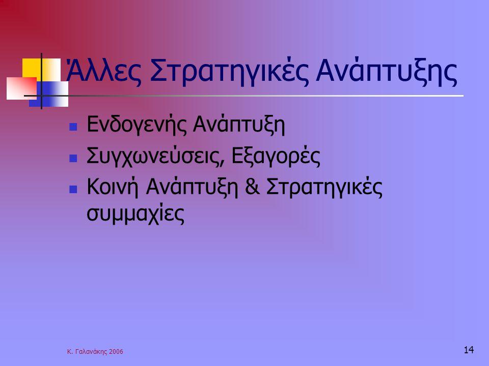 Κ. Γαλανάκης 2006 14 Άλλες Στρατηγικές Ανάπτυξης Ενδογενής Ανάπτυξη Συγχωνεύσεις, Εξαγορές Κοινή Ανάπτυξη & Στρατηγικές συμμαχίες