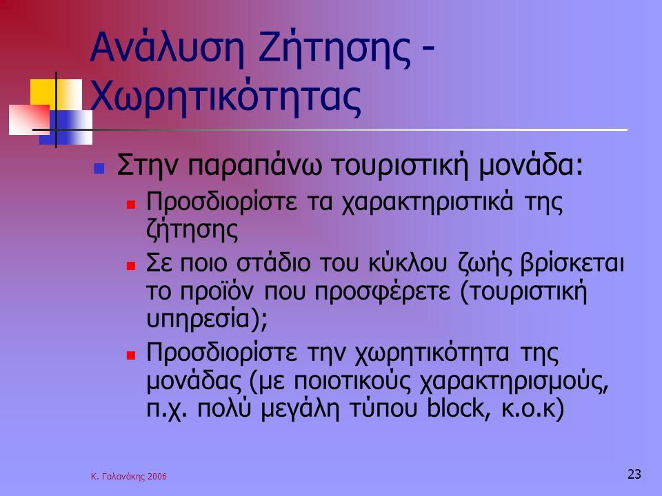 Κ. Γαλανάκης 2006 23 Ανάλυση Ζήτησης - Χωρητικότητας Στην παραπάνω τουριστική μονάδα: Προσδιορίστε τα χαρακτηριστικά της ζήτησης Σε ποιο στάδιο του κύ