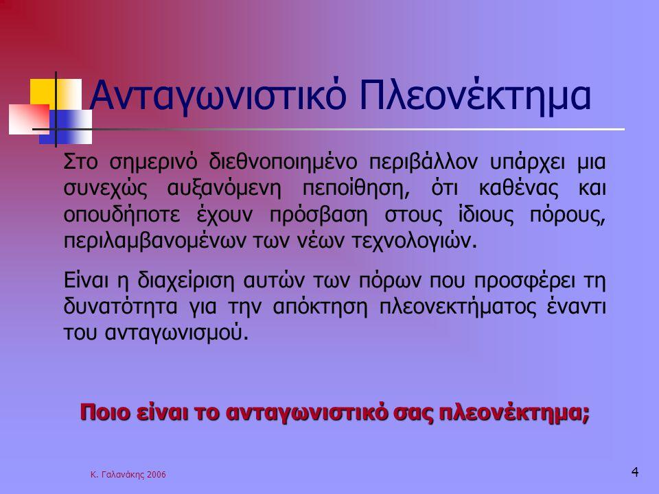 Κ. Γαλανάκης 2006 4 Ανταγωνιστικό Πλεονέκτημα Στο σημερινό διεθνοποιημένο περιβάλλον υπάρχει μια συνεχώς αυξανόμενη πεποίθηση, ότι καθένας και οπουδήπ