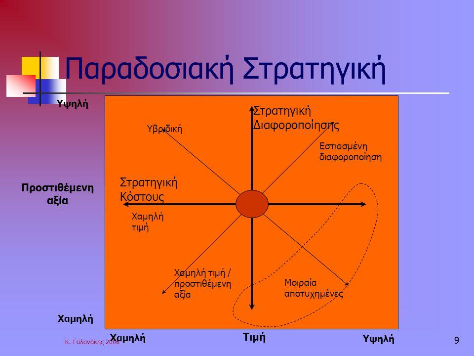 Κ. Γαλανάκης 2006 9 Παραδοσιακή Στρατηγική Στρατηγική Κόστους Στρατηγική Διαφοροποίησης Χαμηλή τιμή Υβριδική Χαμηλή τιμή / προστιθέμενη αξία Μοιραία α