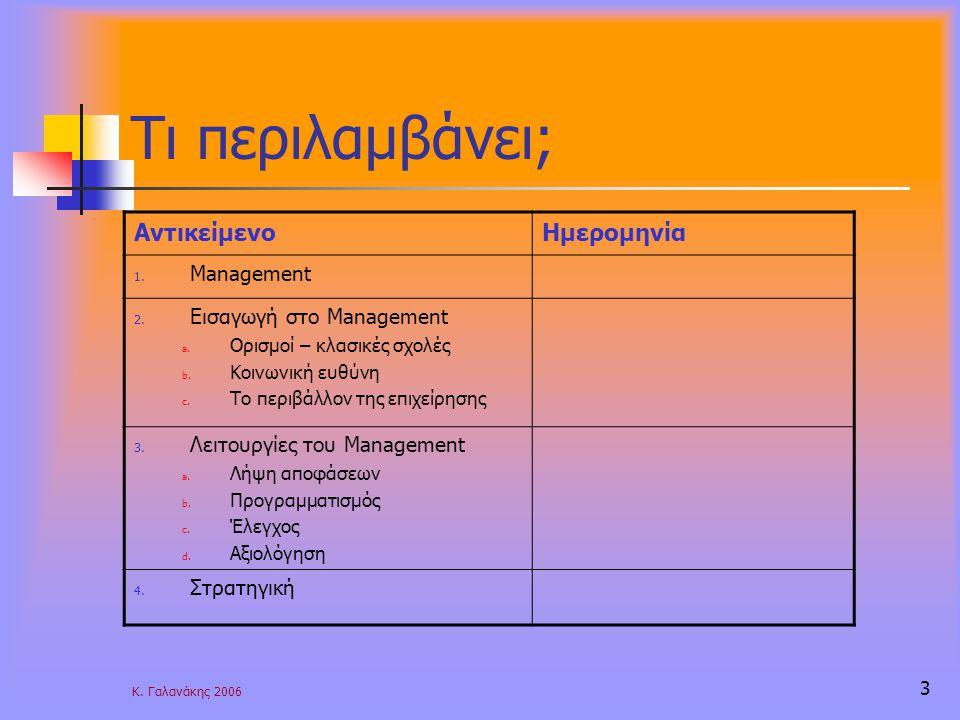 Κ. Γαλανάκης 2006 3 Τι περιλαμβάνει; ΑντικείμενοΗμερομηνία 1.