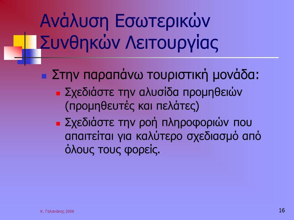Κ. Γαλανάκης 2006 16 Ανάλυση Εσωτερικών Συνθηκών Λειτουργίας Στην παραπάνω τουριστική μονάδα: Σχεδιάστε την αλυσίδα προμηθειών (προμηθευτές και πελάτε