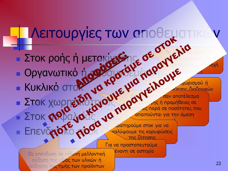 Κ. Γαλανάκης 2006 23 Λειτουργίες των αποθεματικών Στοκ ροής ή μετακίνησης Οργανωτικό ή αποσυνδεμένο στοκ Κυκλικό στοκ Στοκ χωρητικότητας ή πρόβλεψης Σ