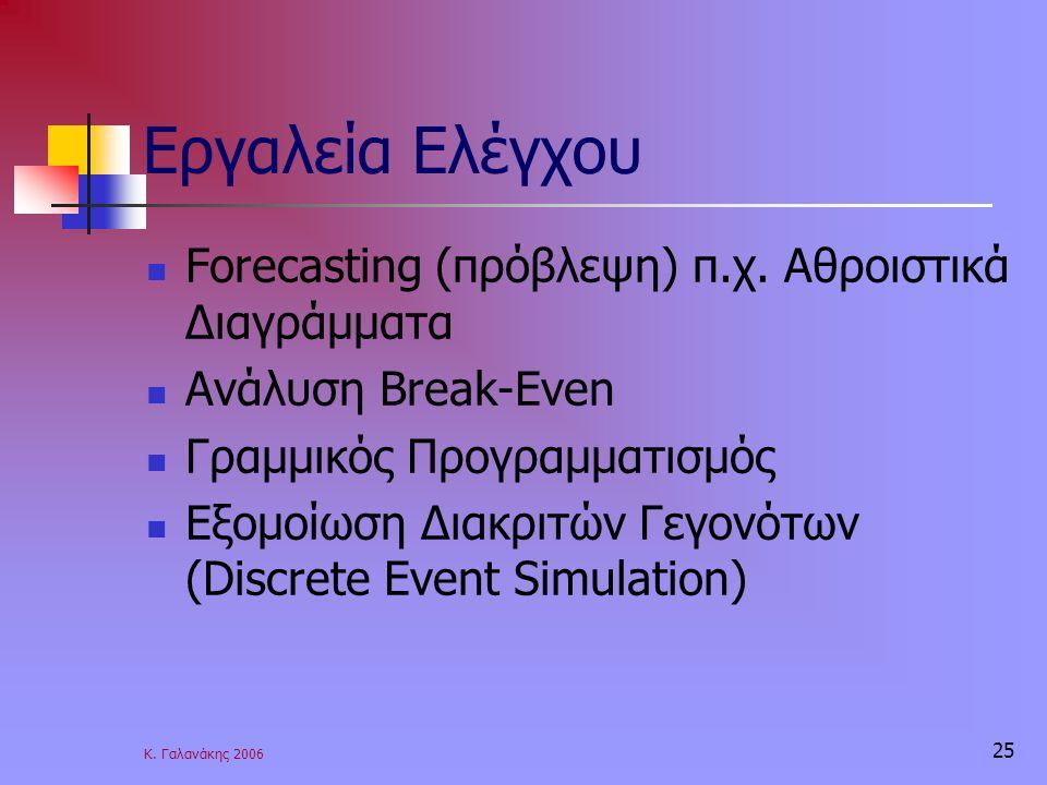 Κ. Γαλανάκης 2006 25 Εργαλεία Ελέγχου Forecasting (πρόβλεψη) π.χ. Αθροιστικά Διαγράμματα Ανάλυση Break-Even Γραμμικός Προγραμματισμός Εξομοίωση Διακρι