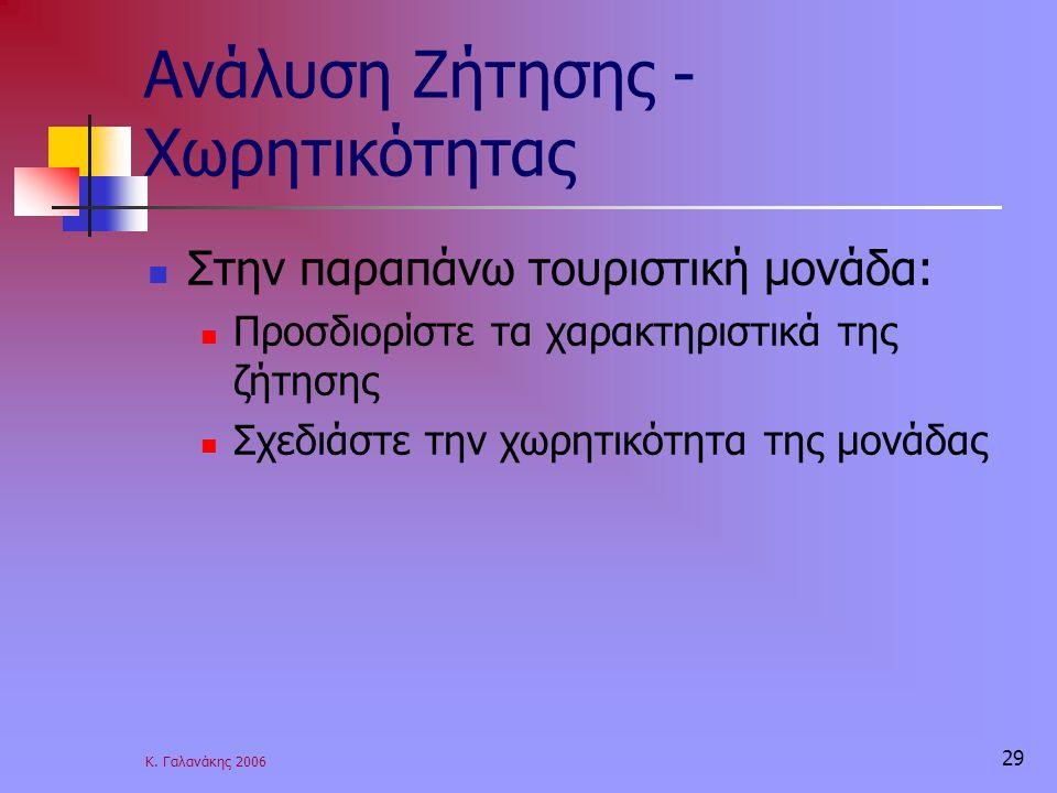 Κ. Γαλανάκης 2006 29 Ανάλυση Ζήτησης - Χωρητικότητας Στην παραπάνω τουριστική μονάδα: Προσδιορίστε τα χαρακτηριστικά της ζήτησης Σχεδιάστε την χωρητικ