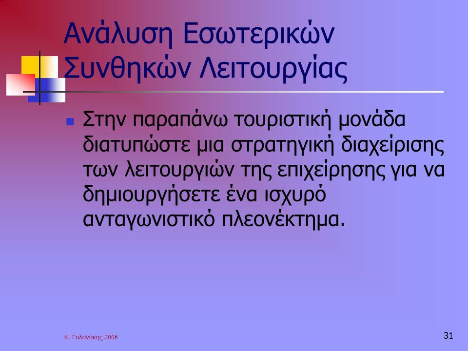 Κ. Γαλανάκης 2006 31 Ανάλυση Εσωτερικών Συνθηκών Λειτουργίας Στην παραπάνω τουριστική μονάδα διατυπώστε μια στρατηγική διαχείρισης των λειτουργιών της