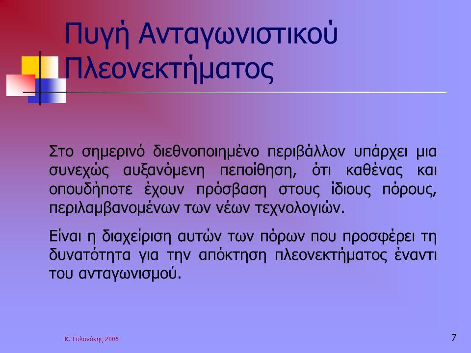 Κ. Γαλανάκης 2006 7 Πυγή Ανταγωνιστικού Πλεονεκτήματος Στο σημερινό διεθνοποιημένο περιβάλλον υπάρχει μια συνεχώς αυξανόμενη πεποίθηση, ότι καθένας κα