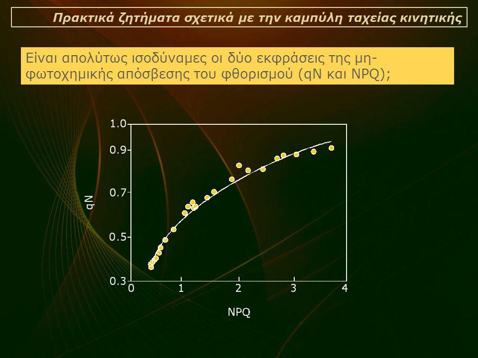 Πρακτικά ζητήματα σχετικά με την καμπύλη ταχείας κινητικής Είναι απολύτως ισοδύναμες οι δύο εκφράσεις της μη- φωτοχημικής απόσβεσης του φθορισμού (qN