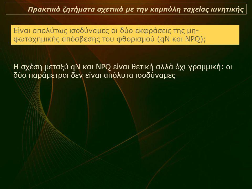 Πρακτικά ζητήματα σχετικά με την καμπύλη ταχείας κινητικής Είναι απολύτως ισοδύναμες οι δύο εκφράσεις της μη- φωτοχημικής απόσβεσης του φθορισμού (qN και NPQ); Η σχέση μεταξύ qN και NPQ είναι θετική αλλά όχι γραμμική: οι δύο παράμετροι δεν είναι απόλυτα ισοδύναμες