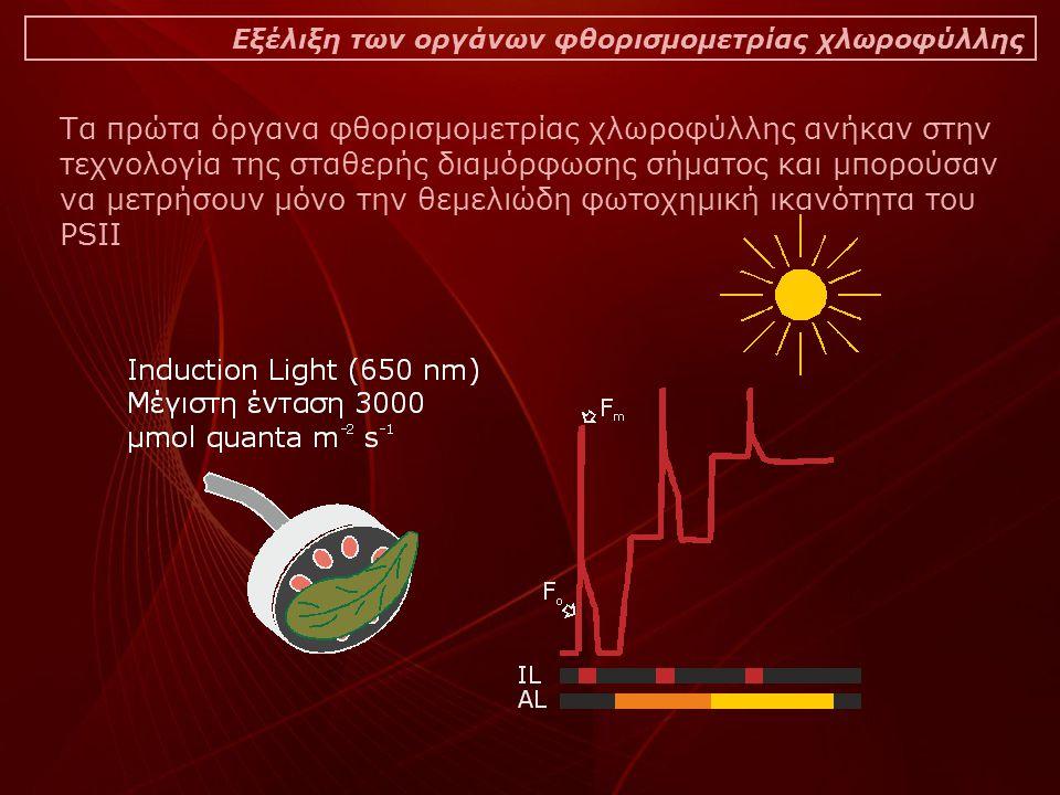 Τα πρώτα όργανα φθορισμομετρίας χλωροφύλλης ανήκαν στην τεχνολογία της σταθερής διαμόρφωσης σήματος και μπορούσαν να μετρήσουν μόνο την θεμελιώδη φωτοχημική ικανότητα του PSII Εξέλιξη των οργάνων φθορισμομετρίας χλωροφύλλης