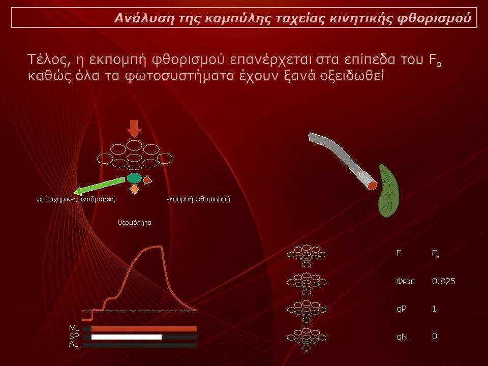 Ανάλυση της καμπύλης ταχείας κινητικής φθορισμού Τέλος, η εκπομπή φθορισμού επανέρχεται στα επίπεδα του F o καθώς όλα τα φωτοσυστήματα έχουν ξανά οξειδωθεί