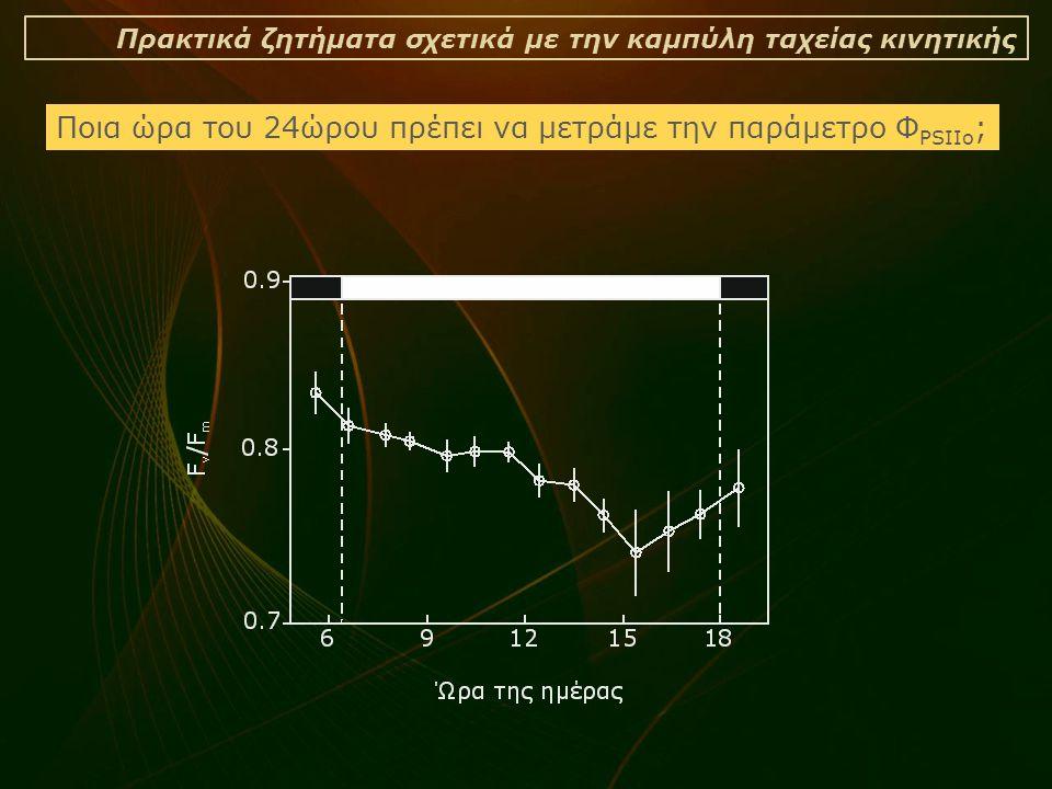 Πρακτικά ζητήματα σχετικά με την καμπύλη ταχείας κινητικής Ποια ώρα του 24ώρου πρέπει να μετράμε την παράμετρο Φ PSIIo ;