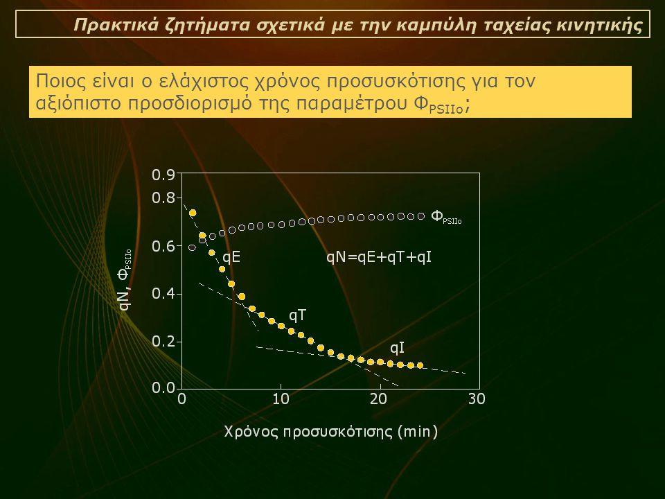Πρακτικά ζητήματα σχετικά με την καμπύλη ταχείας κινητικής Ποιος είναι ο ελάχιστος χρόνος προσυσκότισης για τον αξιόπιστο προσδιορισμό της παραμέτρου Φ PSIIo ;