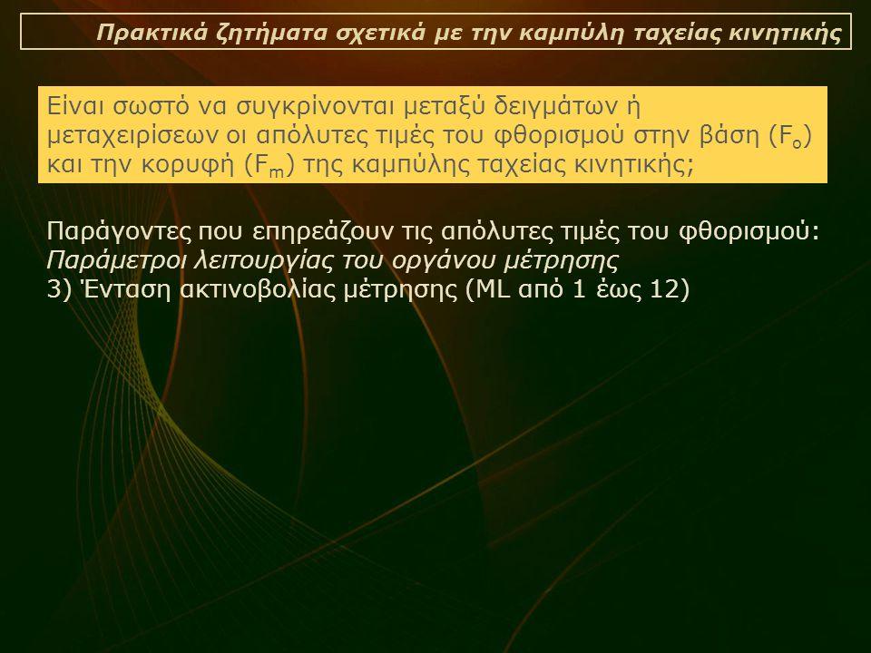 Πρακτικά ζητήματα σχετικά με την καμπύλη ταχείας κινητικής Είναι σωστό να συγκρίνονται μεταξύ δειγμάτων ή μεταχειρίσεων οι απόλυτες τιμές του φθορισμού στην βάση (F o ) και την κορυφή (F m ) της καμπύλης ταχείας κινητικής; Παράγοντες που επηρεάζουν τις απόλυτες τιμές του φθορισμού: Παράμετροι λειτουργίας του οργάνου μέτρησης 3) Ένταση ακτινοβολίας μέτρησης (ML από 1 έως 12)